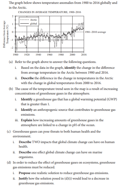 ap environmental science sample question
